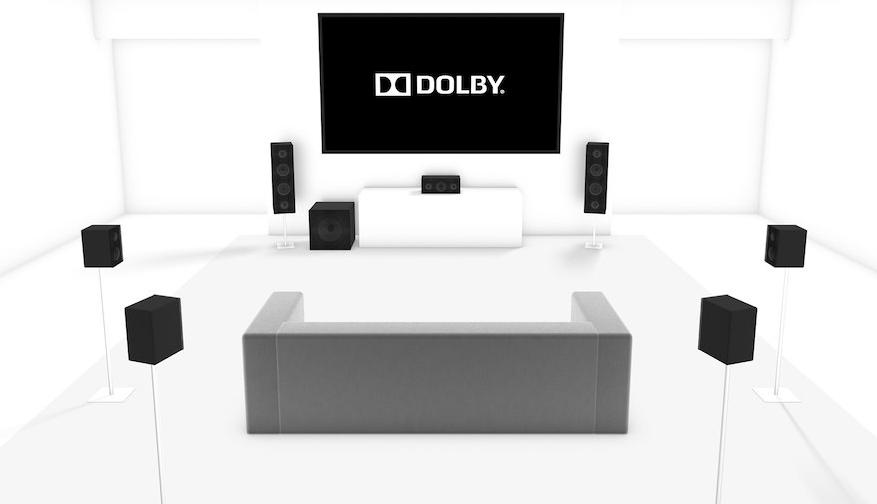 Dolby Speaker Diagram 7.1.2